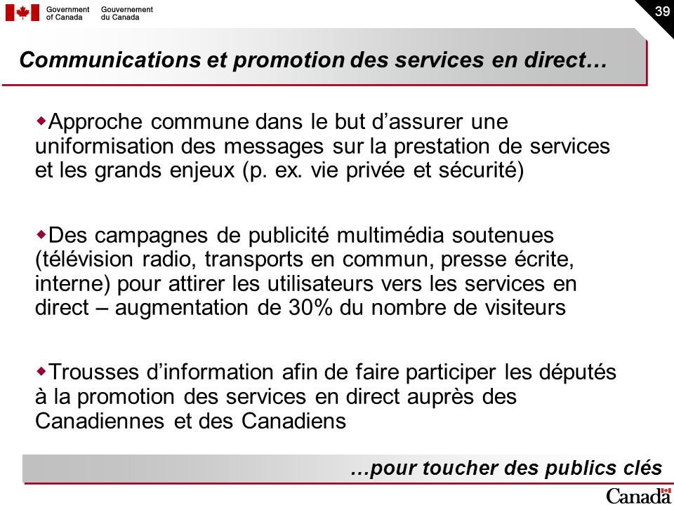 Communications et promotion des services en direct…