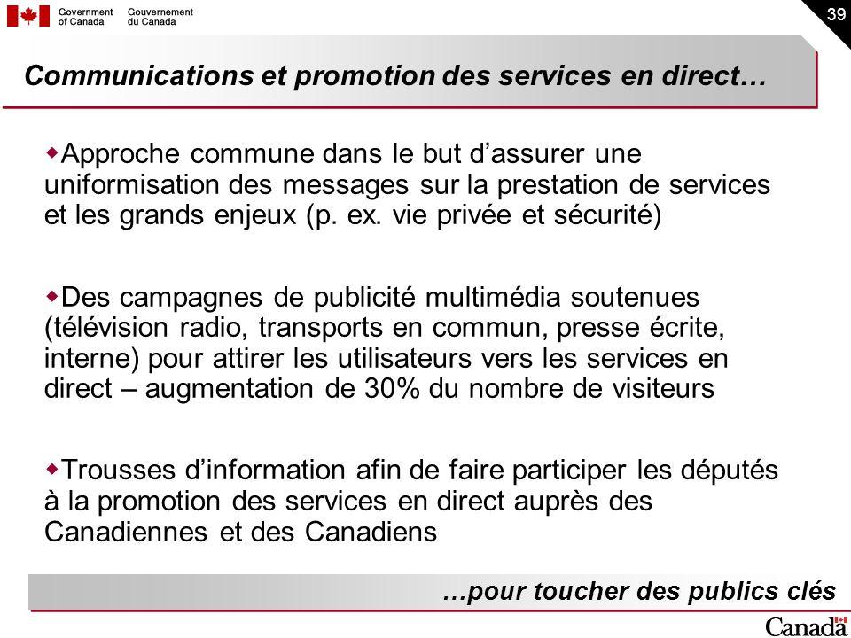 Communications et promotion des services en direct…