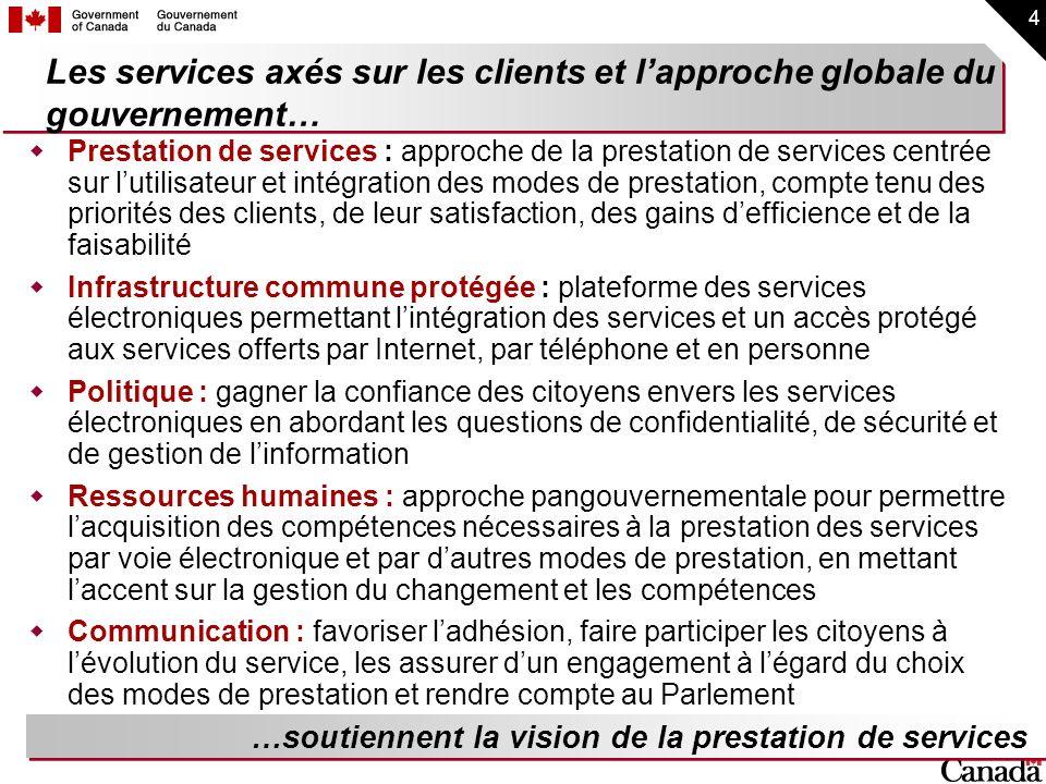 Les services axés sur les clients et l'approche globale du gouvernement…