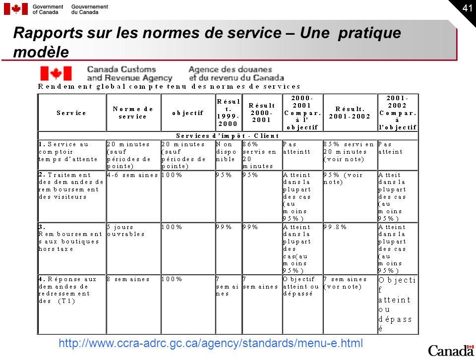 Rapports sur les normes de service – Une pratique modèle