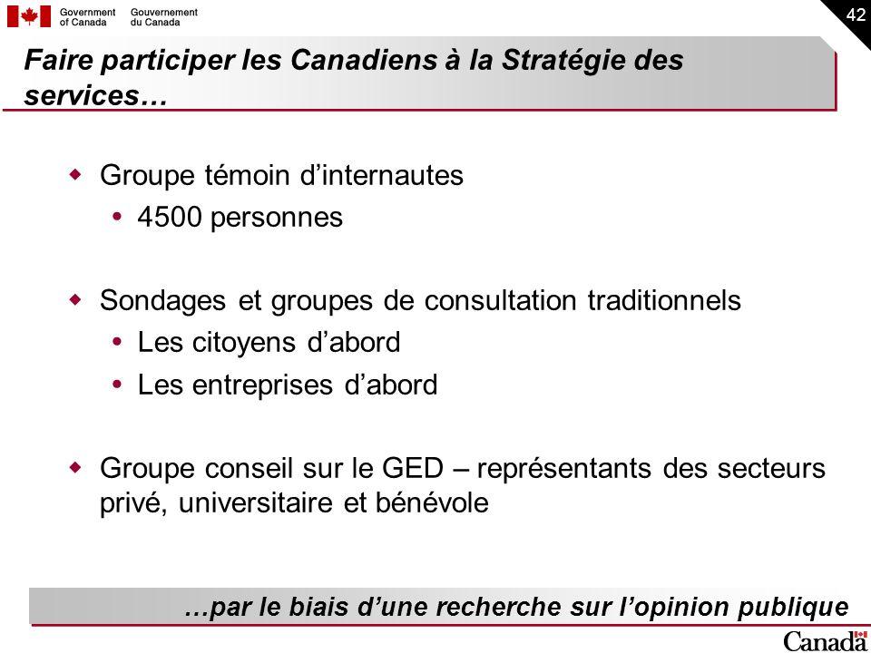 Faire participer les Canadiens à la Stratégie des services…