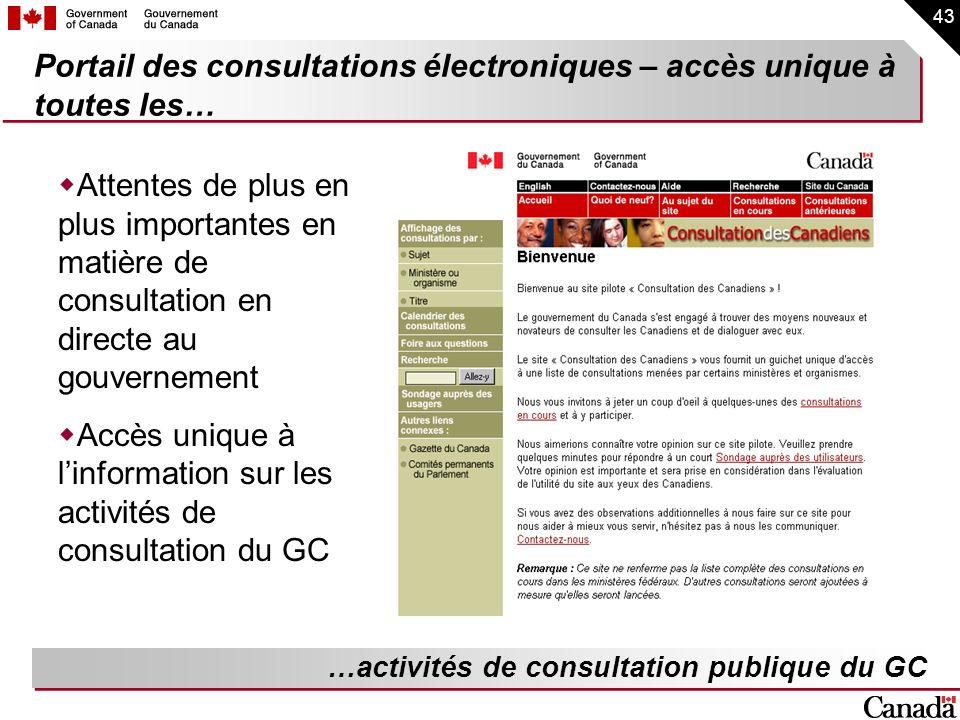 Portail des consultations électroniques – accès unique à toutes les…