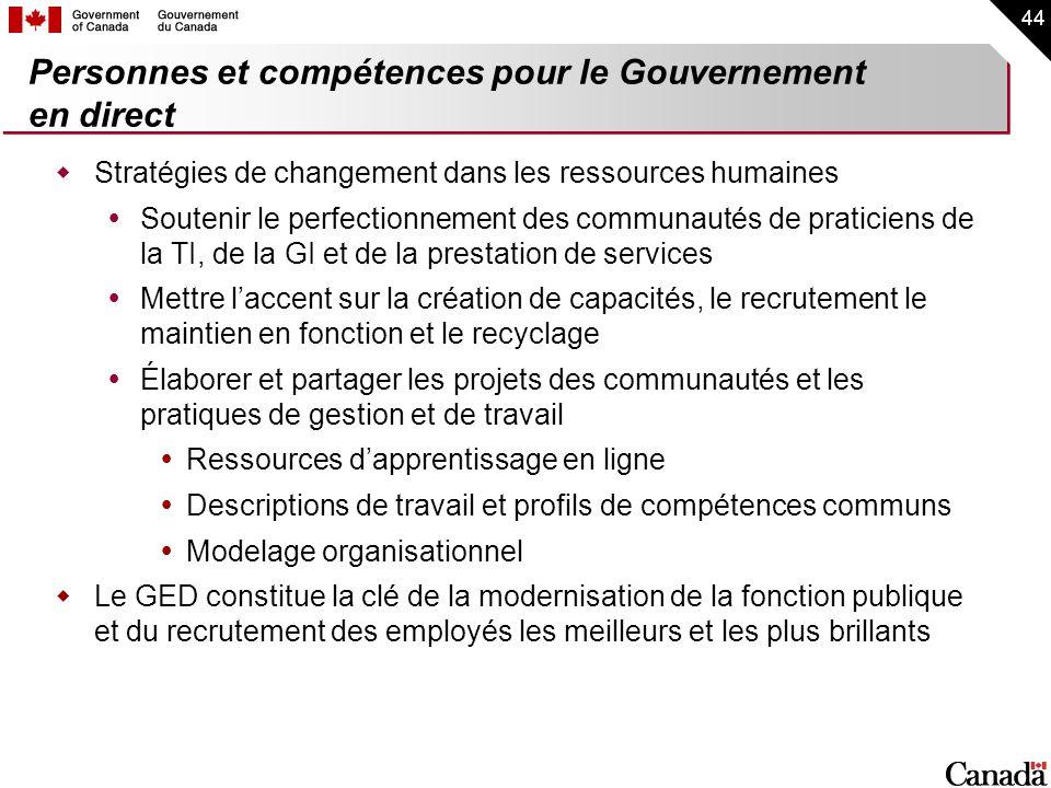 Personnes et compétences pour le Gouvernement en direct