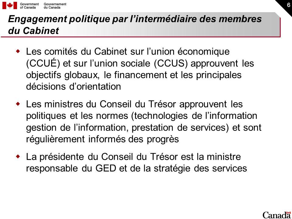 Engagement politique par l'intermédiaire des membres du Cabinet