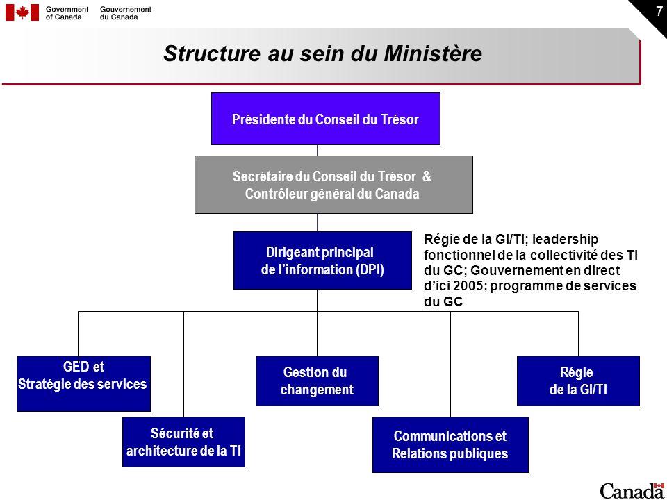 Structure au sein du Ministère