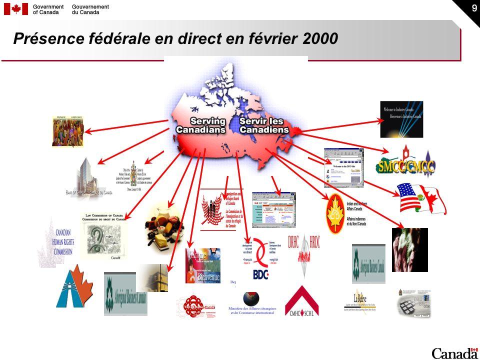 Présence fédérale en direct en février 2000