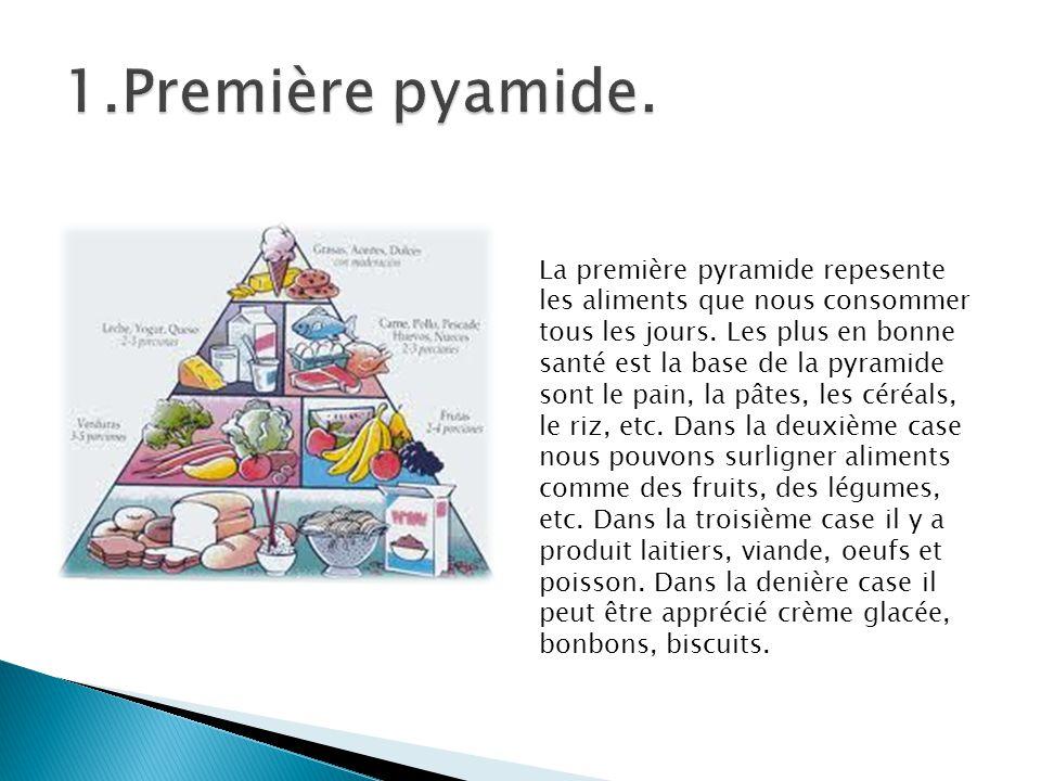 1.Première pyamide.