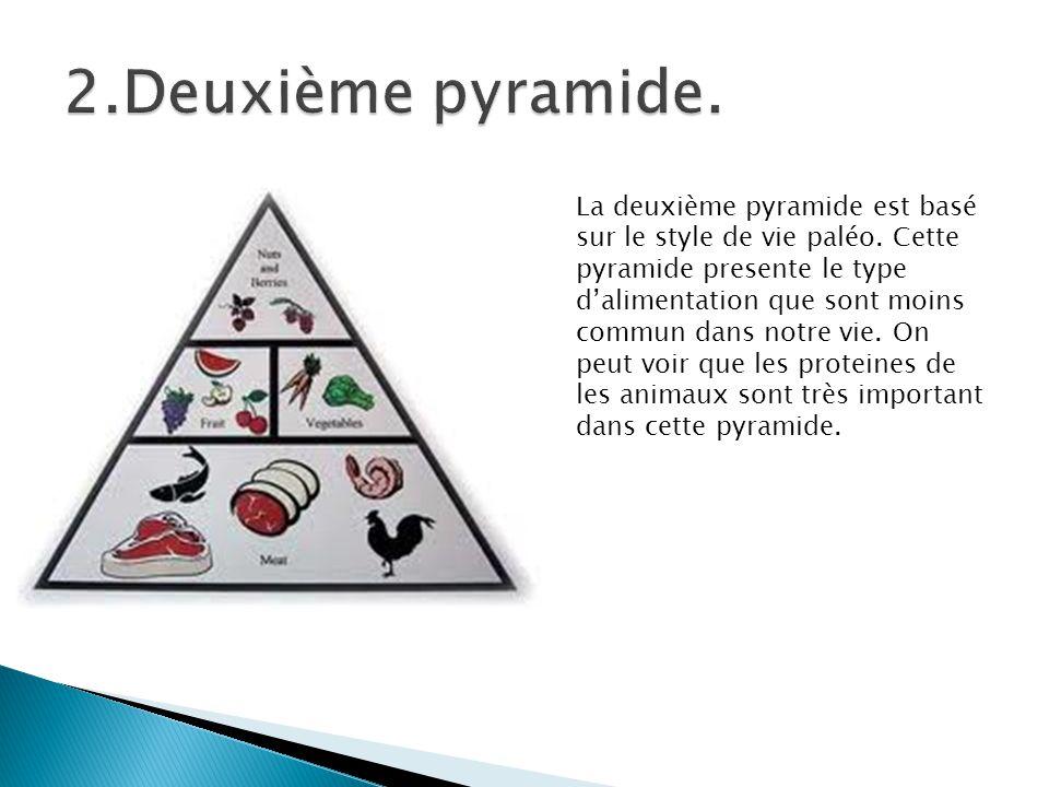2.Deuxième pyramide.