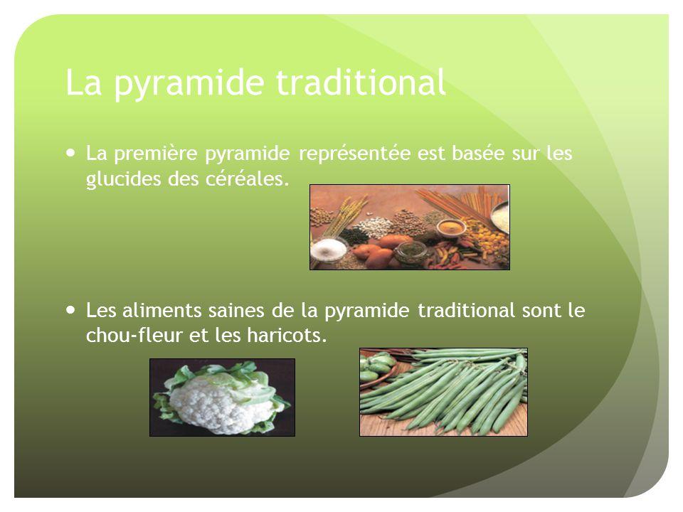 La pyramide traditional