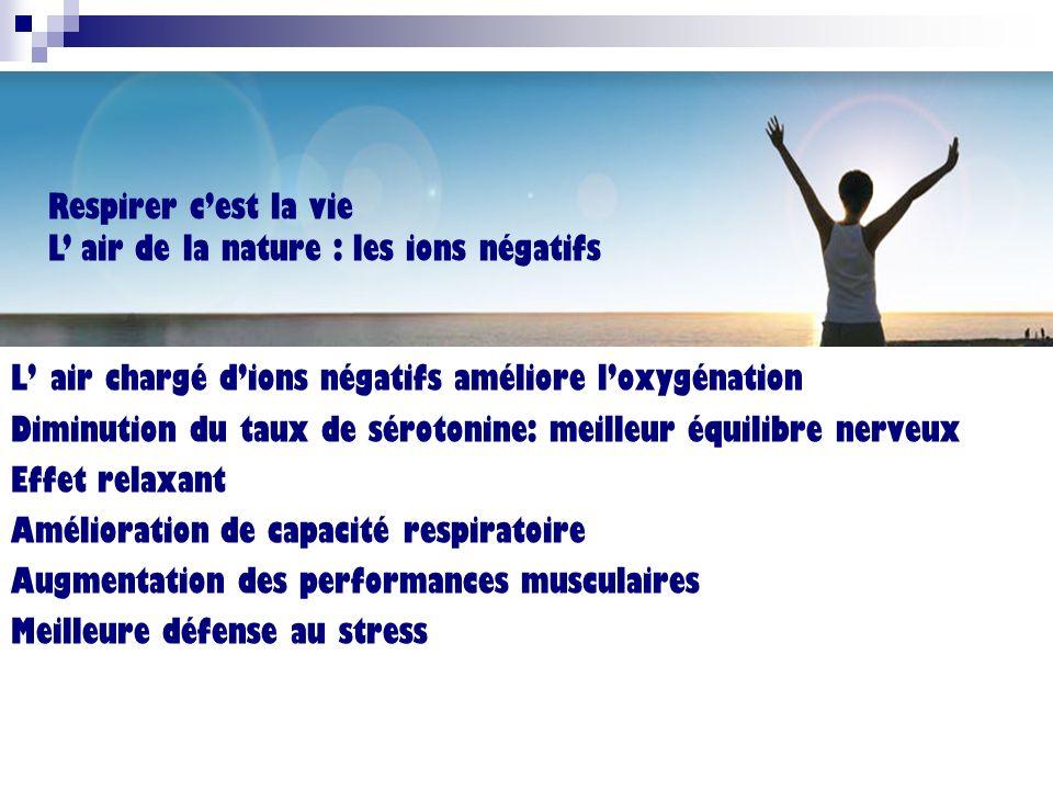 Respirer c'est la vie L' air de la nature : les ions négatifs. L' air chargé d'ions négatifs améliore l'oxygénation.