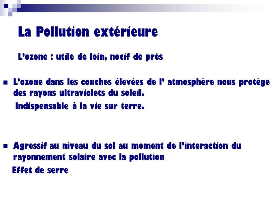 La Pollution extérieure L'ozone : utile de loin, nocif de près