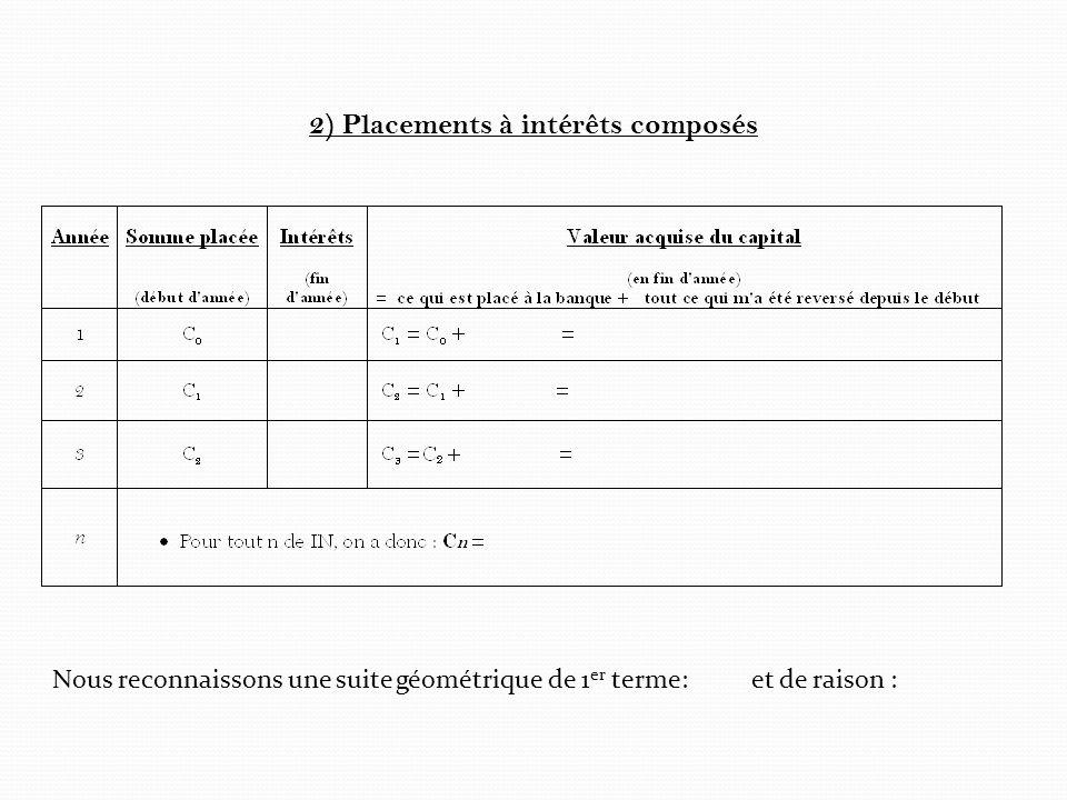 2) Placements à intérêts composés