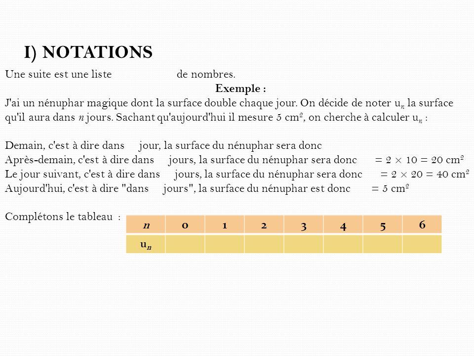 I) Notations