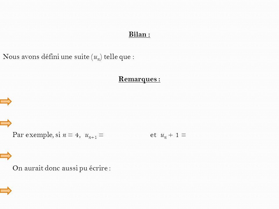 Bilan : Nous avons défini une suite (un) telle que : Remarques : Par exemple, si n = 4, un+1 = et un + 1 = On aurait donc aussi pu écrire :