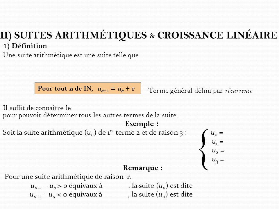 II) SUITES ARITHMÉTIQUES & CROISSANCE LINÉAIRE