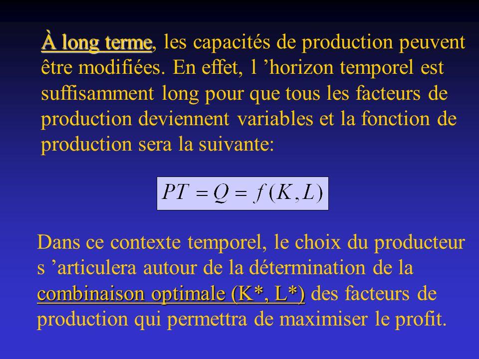 À long terme, les capacités de production peuvent être modifiées