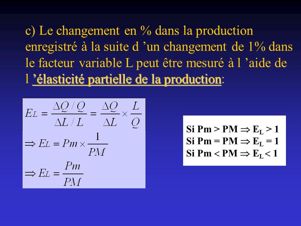 c) Le changement en % dans la production enregistré à la suite d 'un changement de 1% dans le facteur variable L peut être mesuré à l 'aide de l 'élasticité partielle de la production: