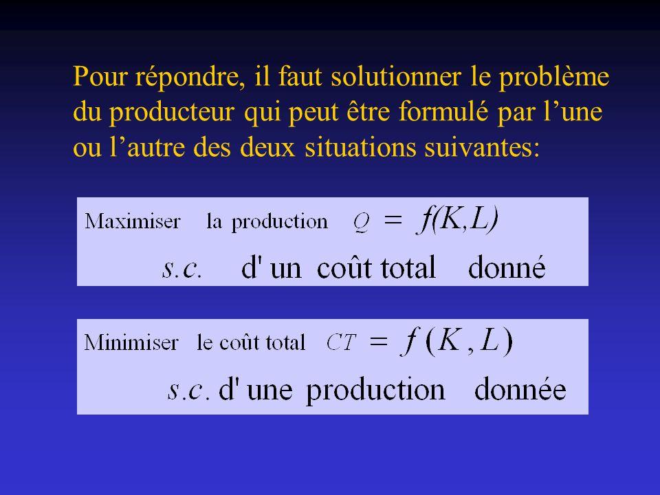 Pour répondre, il faut solutionner le problème du producteur qui peut être formulé par l'une ou l'autre des deux situations suivantes: