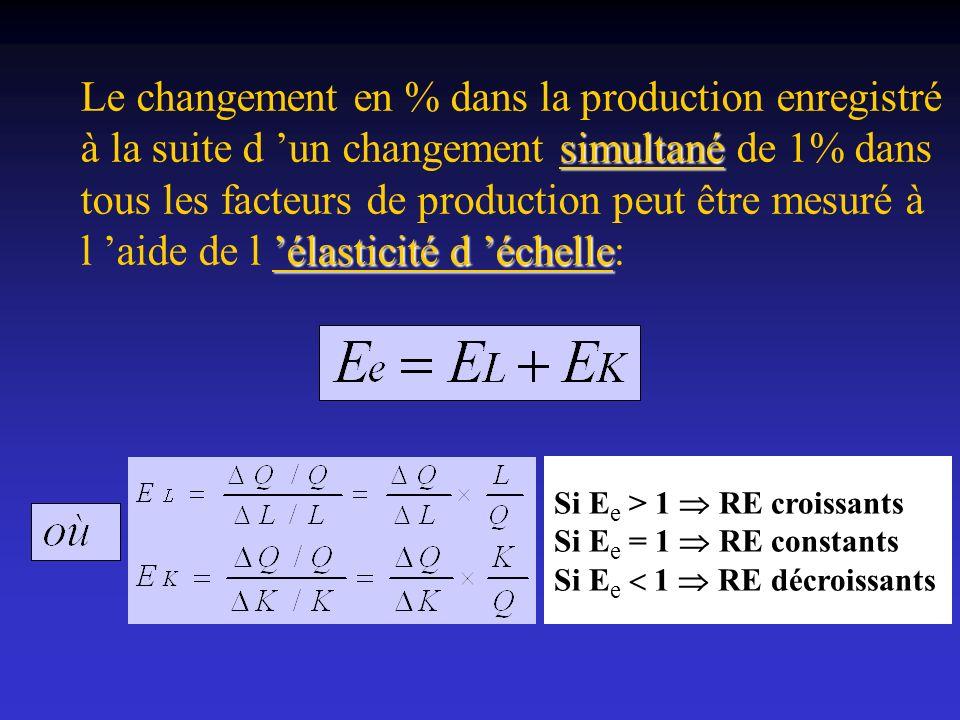 Le changement en % dans la production enregistré à la suite d 'un changement simultané de 1% dans tous les facteurs de production peut être mesuré à l 'aide de l 'élasticité d 'échelle: