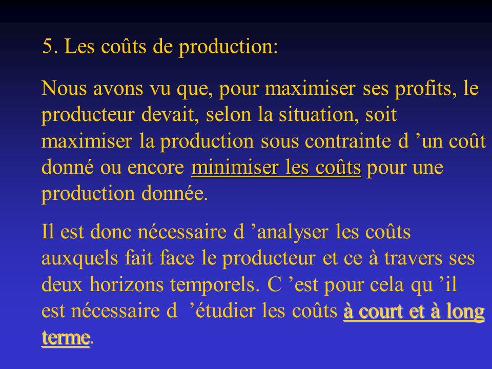 5. Les coûts de production: