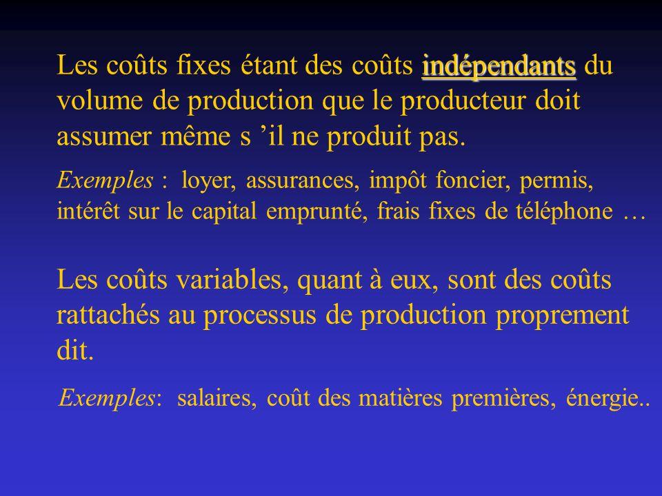 Les coûts fixes étant des coûts indépendants du volume de production que le producteur doit assumer même s 'il ne produit pas. Exemples : loyer, assurances, impôt foncier, permis, intérêt sur le capital emprunté, frais fixes de téléphone …