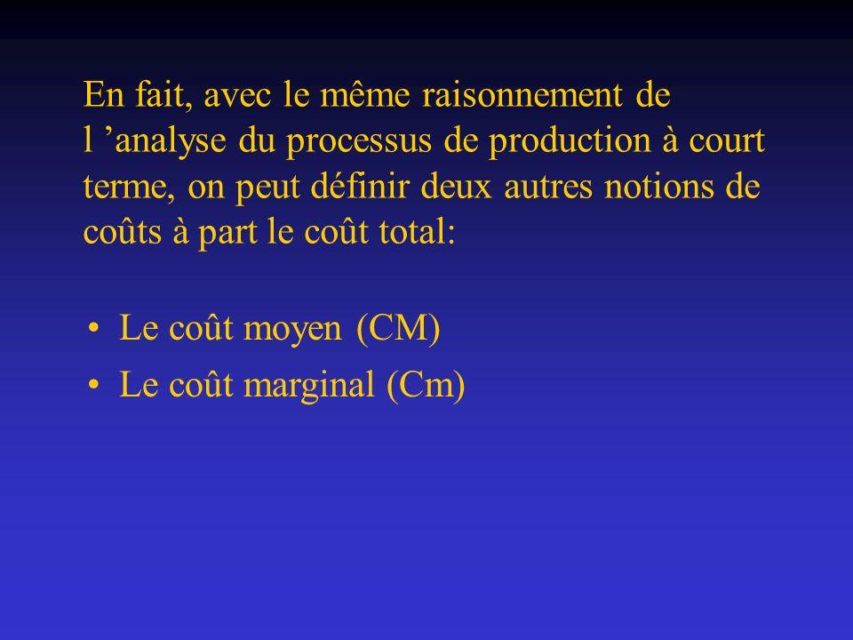 En fait, avec le même raisonnement de l 'analyse du processus de production à court terme, on peut définir deux autres notions de coûts à part le coût total: