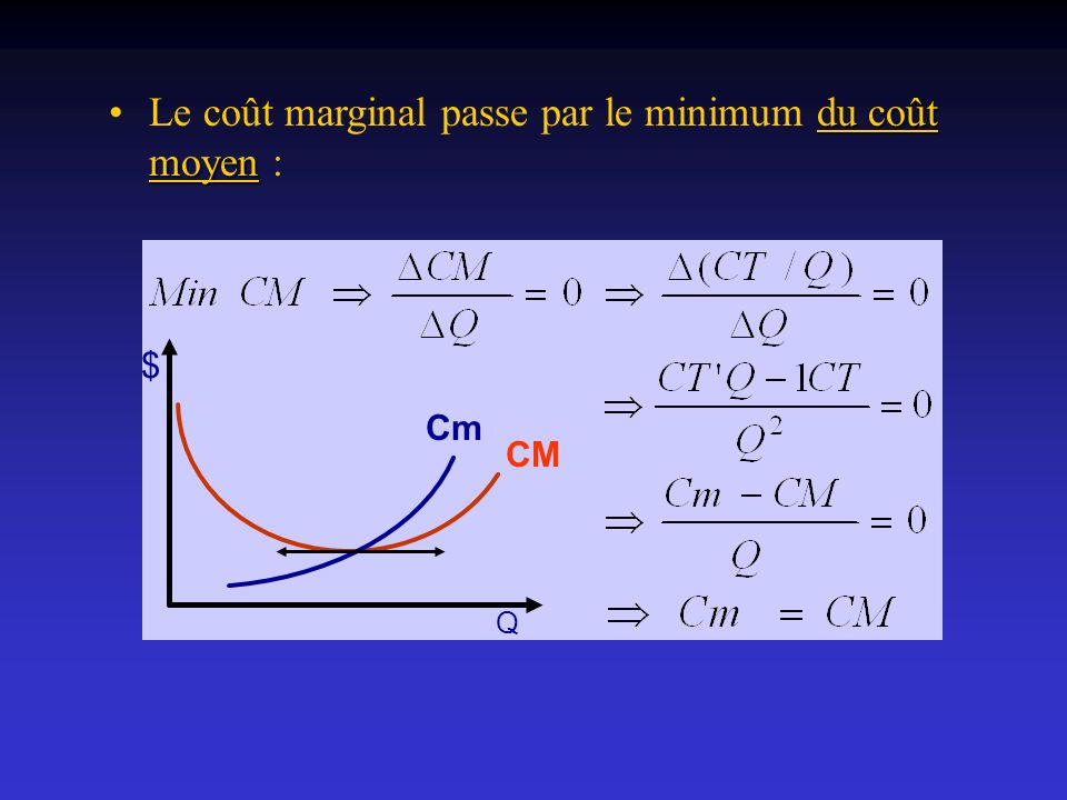 Le coût marginal passe par le minimum du coût moyen :