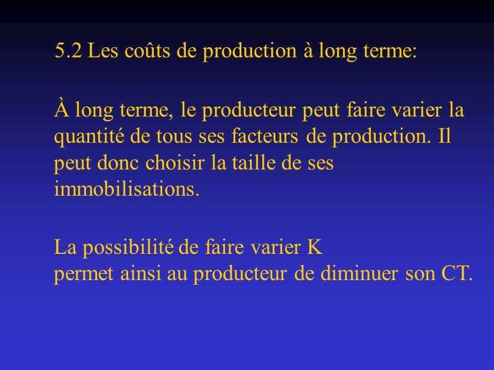 5.2 Les coûts de production à long terme: