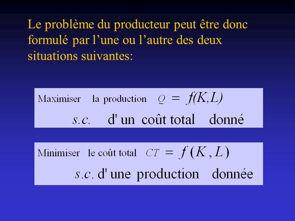 Le problème du producteur peut être donc formulé par l'une ou l'autre des deux situations suivantes: