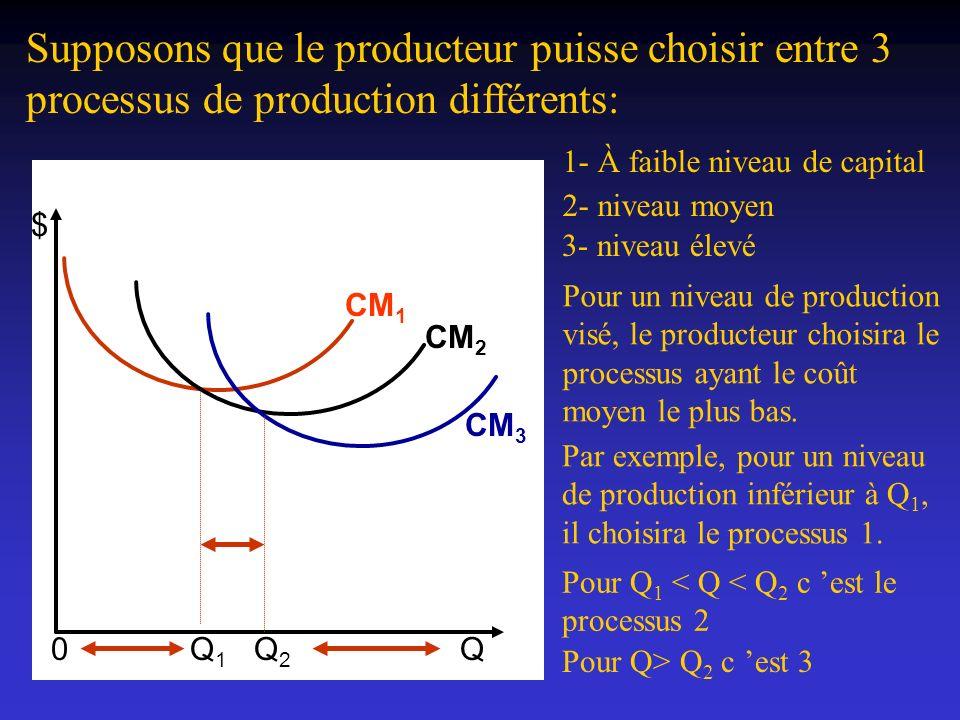 Supposons que le producteur puisse choisir entre 3 processus de production différents: