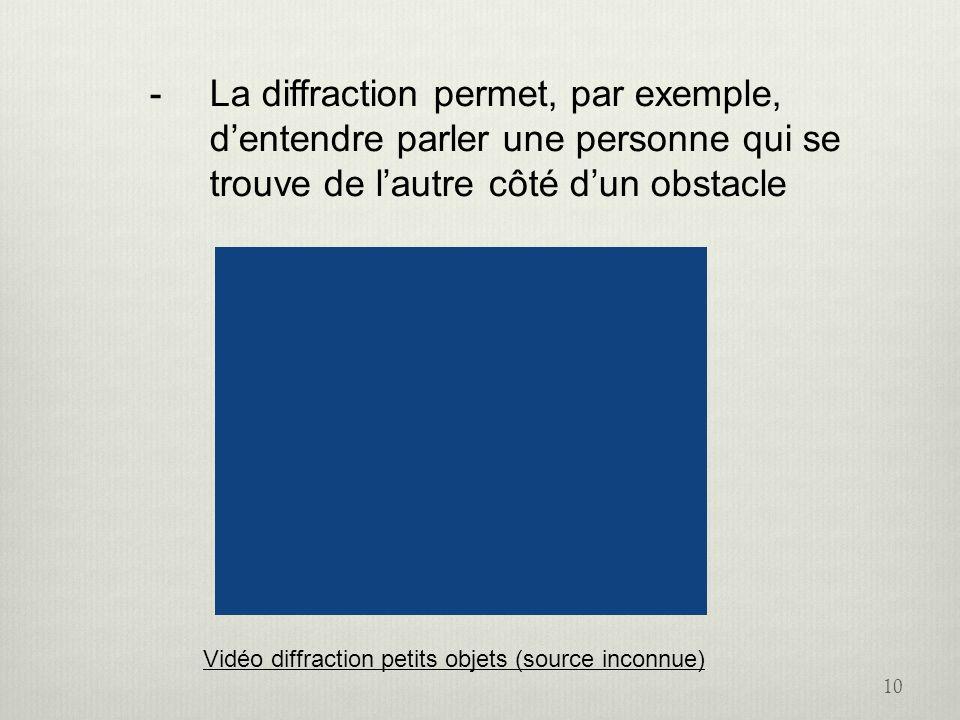 La diffraction permet, par exemple, d'entendre parler une personne qui se trouve de l'autre côté d'un obstacle