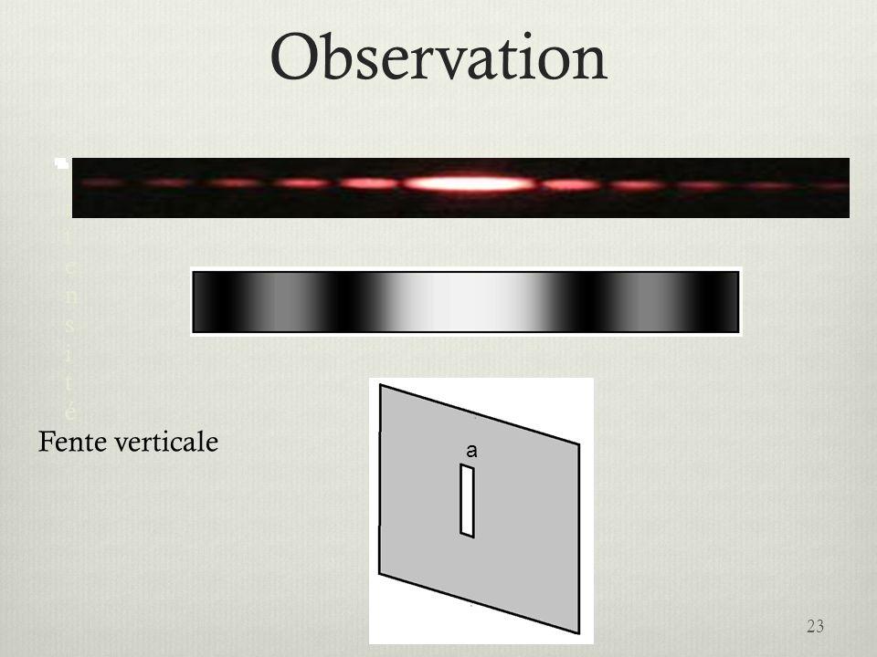 Observation Intensité Fente verticale a