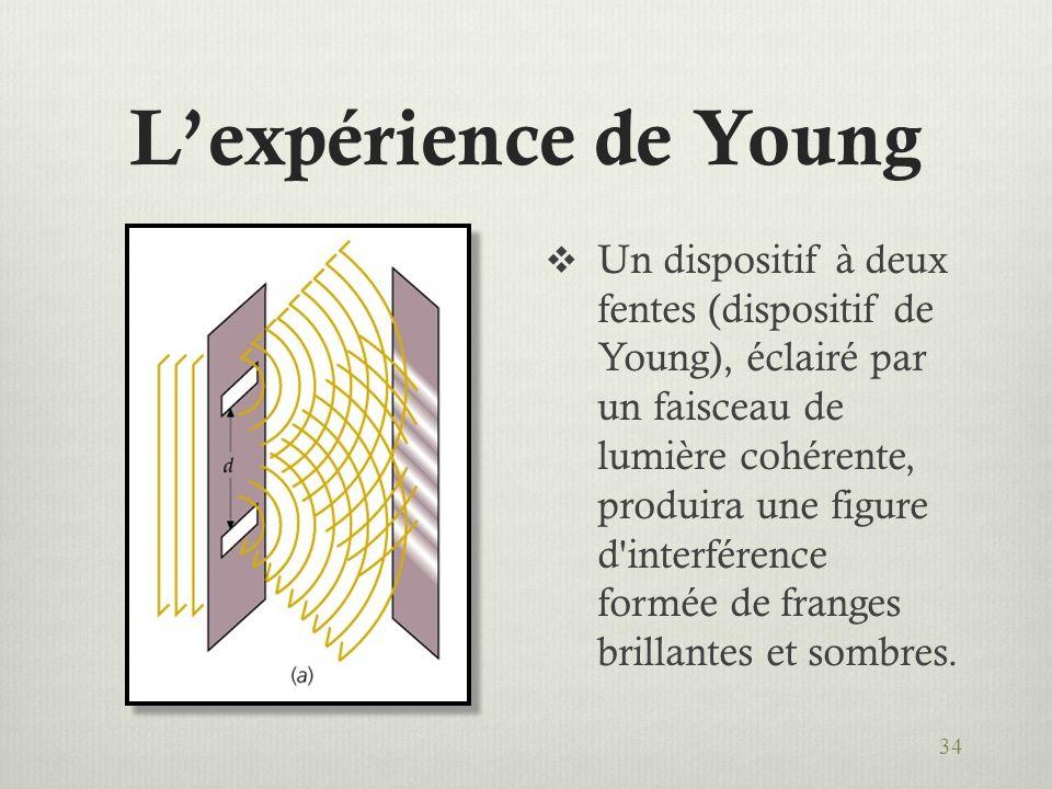 L'expérience de Young