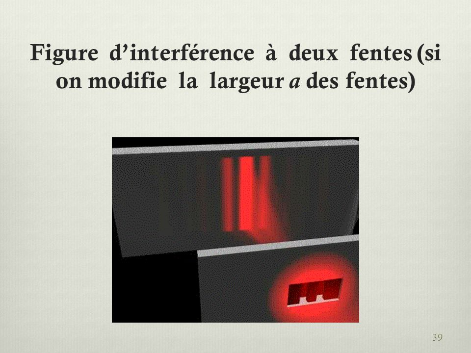 Figure d'interférence à deux fentes (si on modifie la largeur a des fentes)