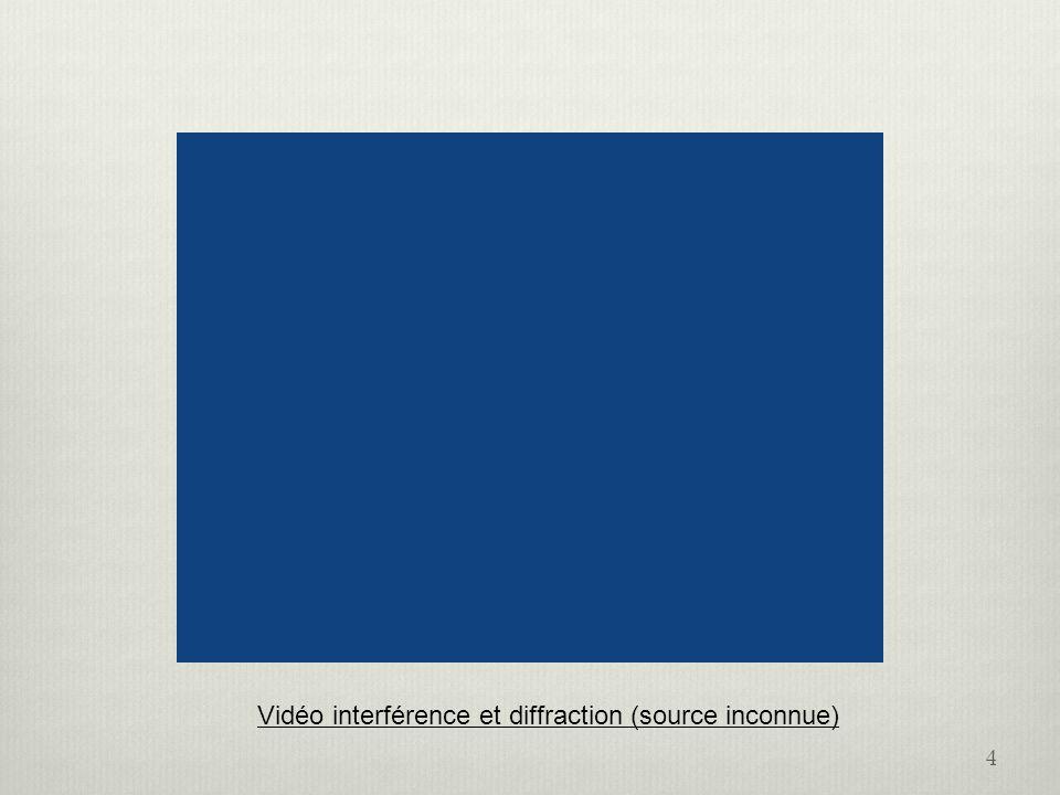 Vidéo interférence et diffraction (source inconnue)