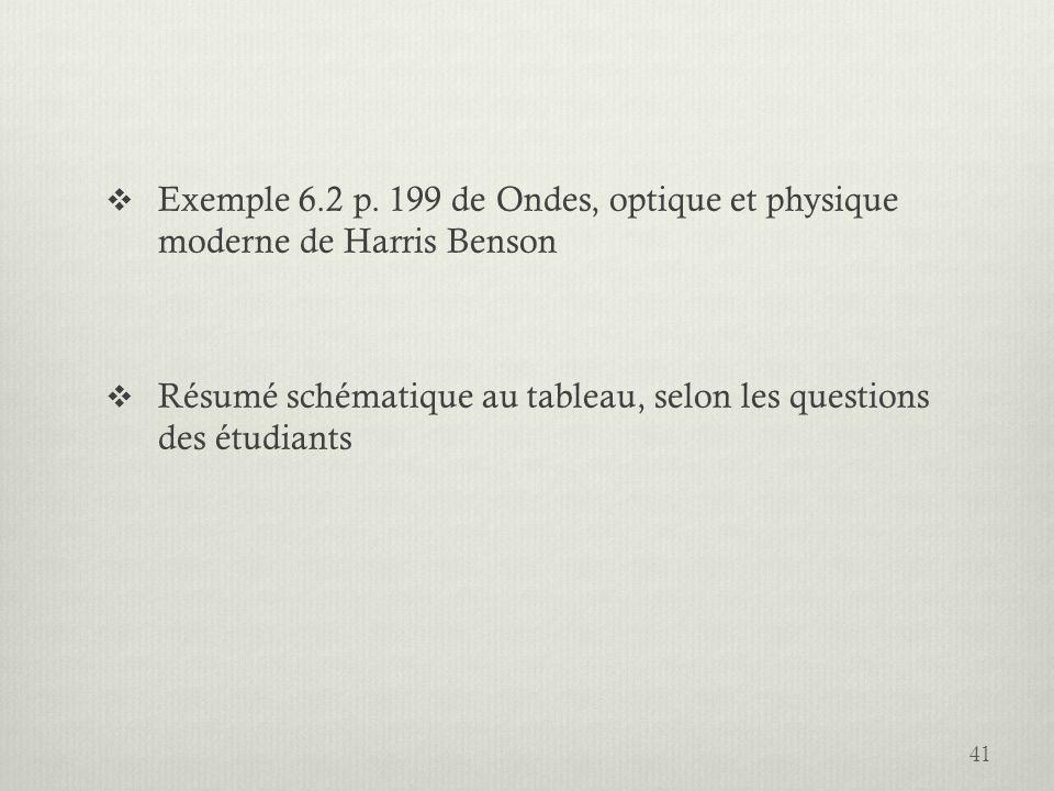 Exemple 6.2 p. 199 de Ondes, optique et physique moderne de Harris Benson