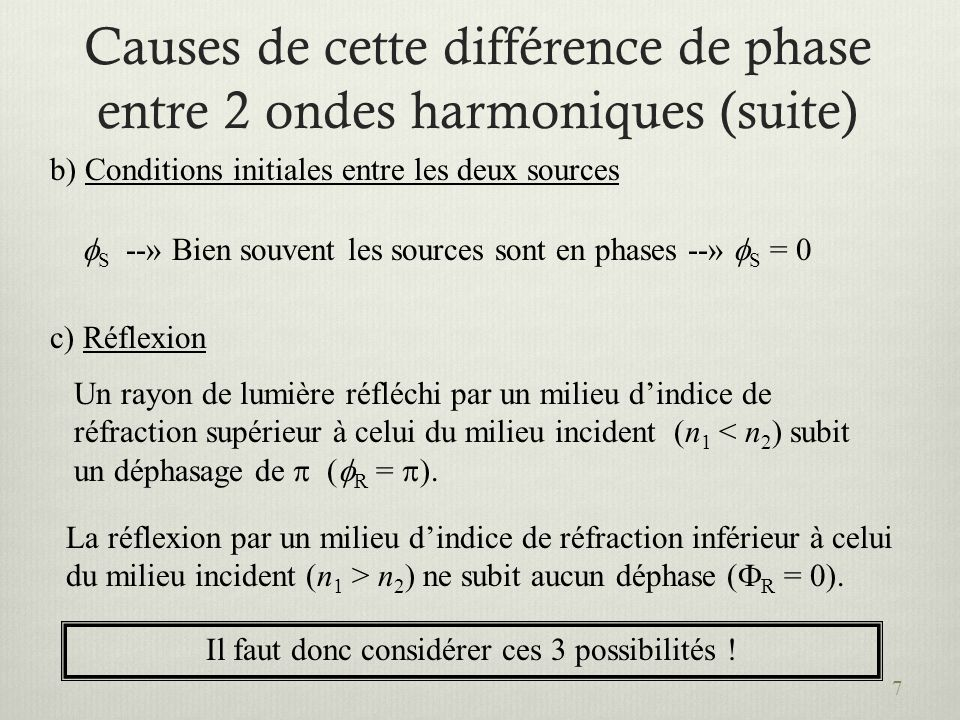 Causes de cette différence de phase entre 2 ondes harmoniques (suite)