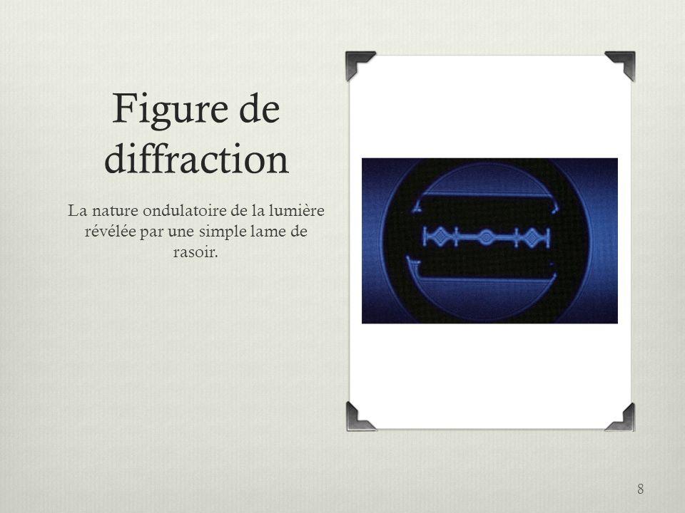 Figure de diffraction La nature ondulatoire de la lumière révélée par une simple lame de rasoir.