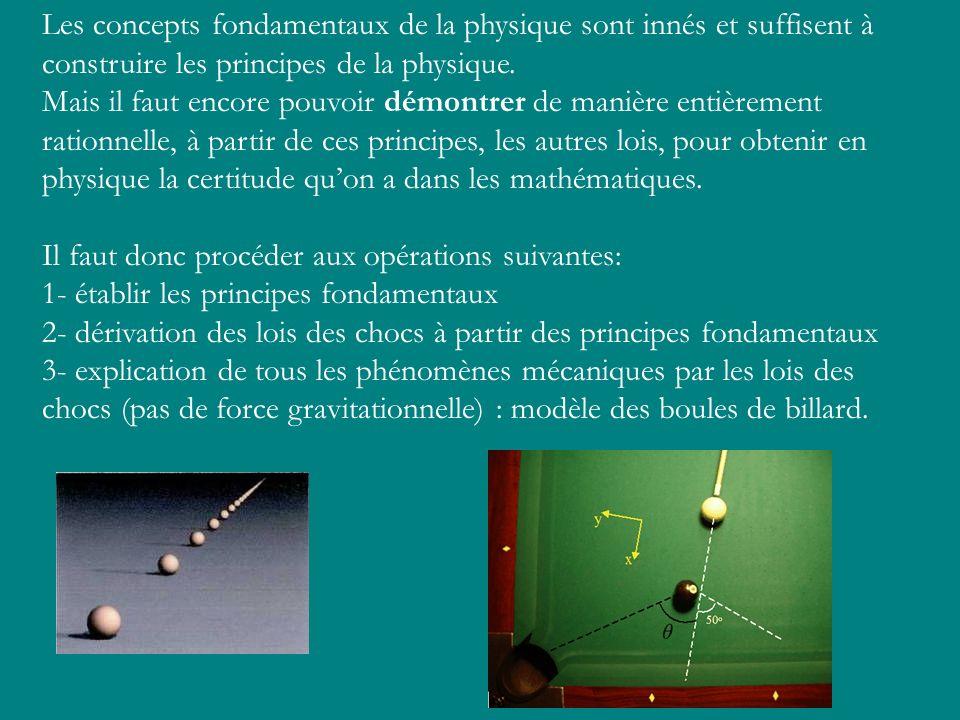 Les concepts fondamentaux de la physique sont innés et suffisent à construire les principes de la physique.