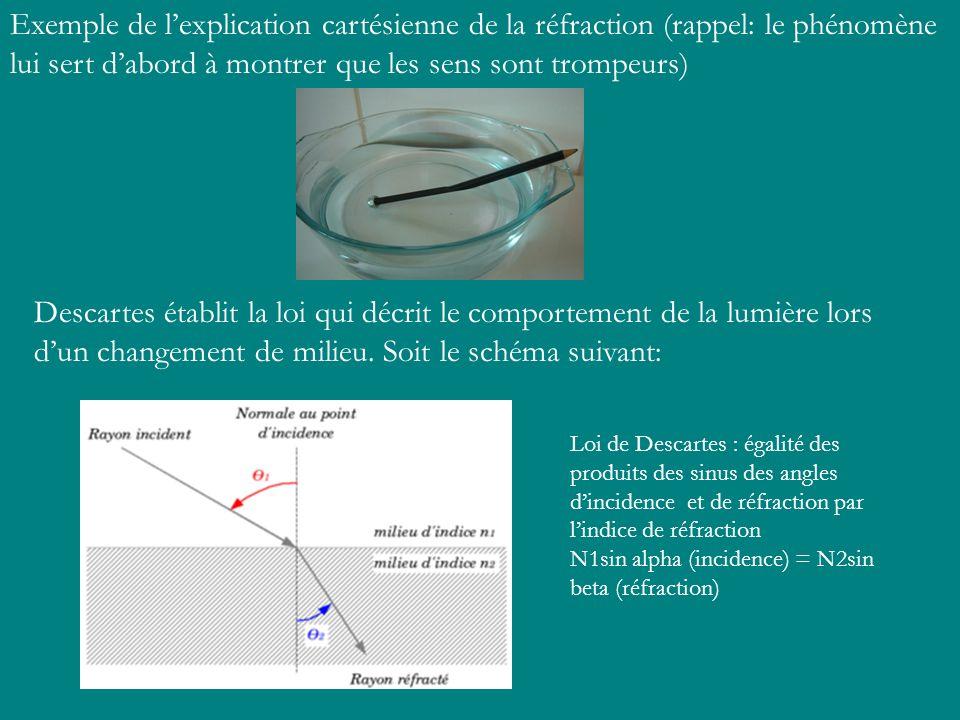 Exemple de l'explication cartésienne de la réfraction (rappel: le phénomène lui sert d'abord à montrer que les sens sont trompeurs)