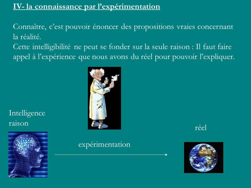 IV- la connaissance par l'expérimentation
