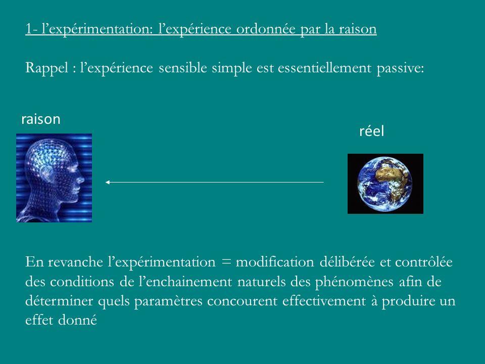 1- l'expérimentation: l'expérience ordonnée par la raison