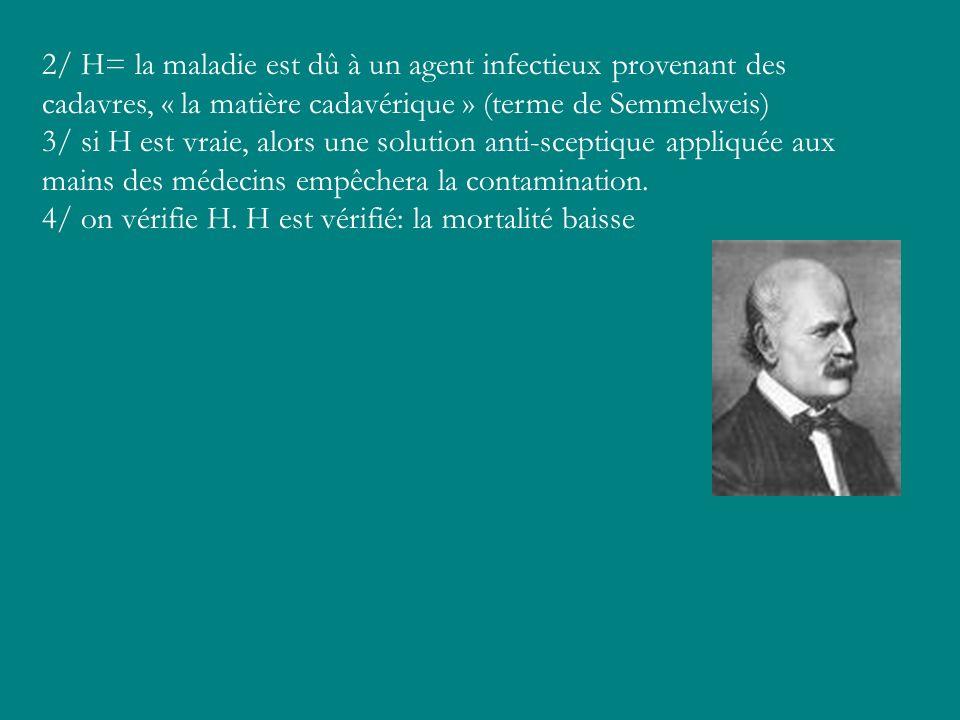 2/ H= la maladie est dû à un agent infectieux provenant des cadavres, « la matière cadavérique » (terme de Semmelweis)