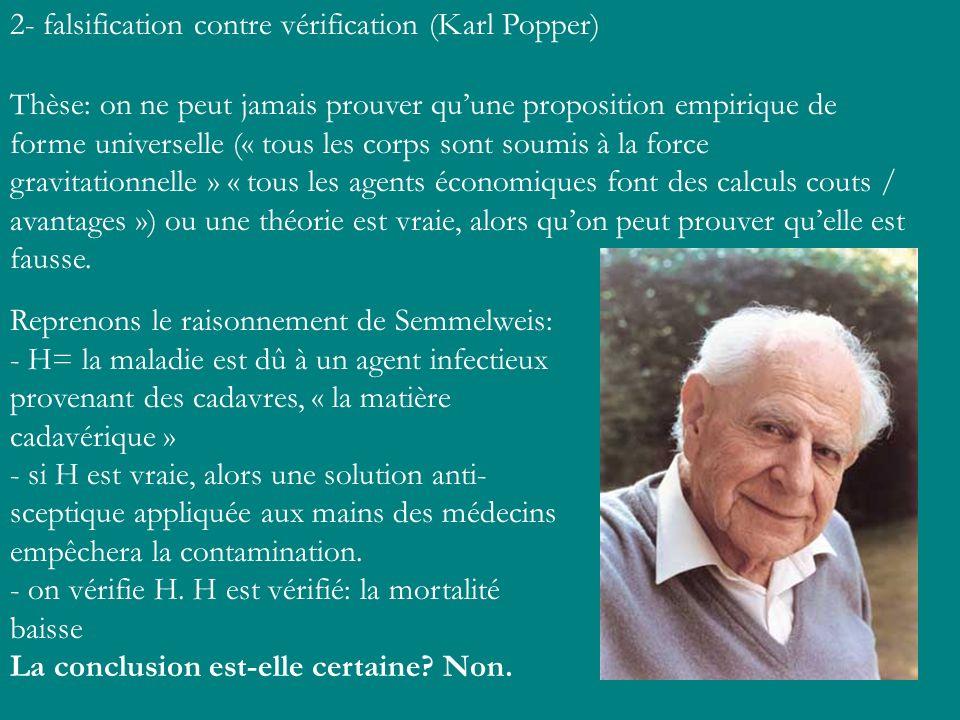 2- falsification contre vérification (Karl Popper)