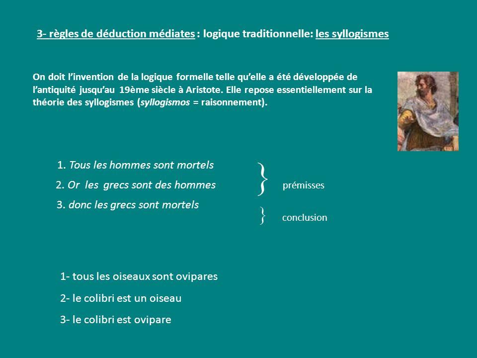 3- règles de déduction médiates : logique traditionnelle: les syllogismes
