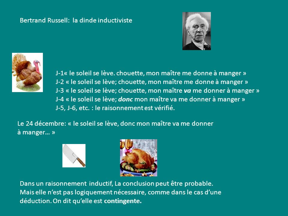 Bertrand Russell: la dinde inductiviste