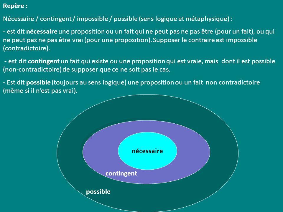 Repère : Nécessaire / contingent / impossible / possible (sens logique et métaphysique) :