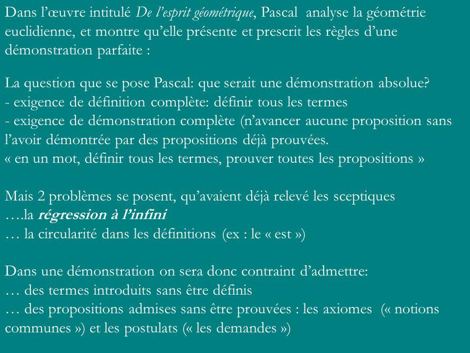 La question que se pose Pascal: que serait une démonstration absolue