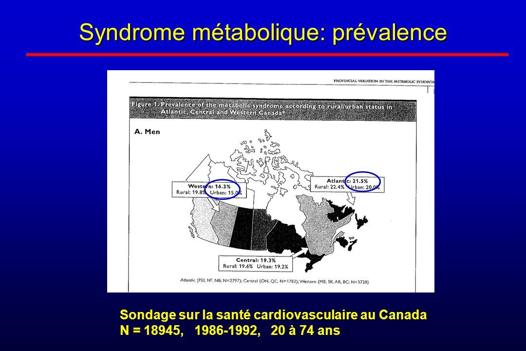 Syndrome métabolique: prévalence