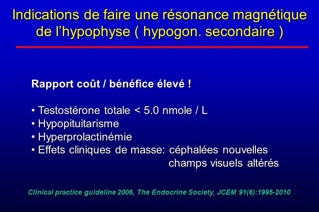 Indications de faire une résonance magnétique de l'hypophyse ( hypogon